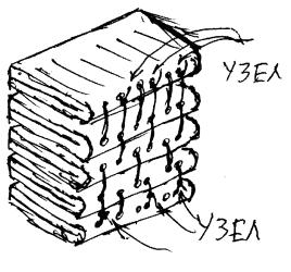 как сшить блок нитками для книги